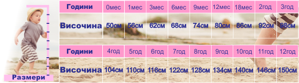 таблица размери